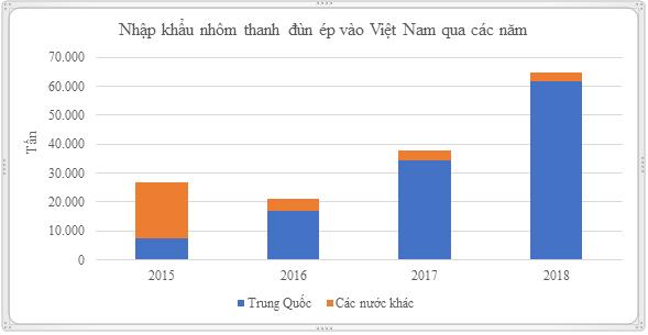 bo-cong-thuong-ap-dung-bien-phap-chong-ban-pha-gia-tam-thoi-doi-voi-mot-so-san-pham-nhom-co-xuat-xu-tu-trung-quoc-02